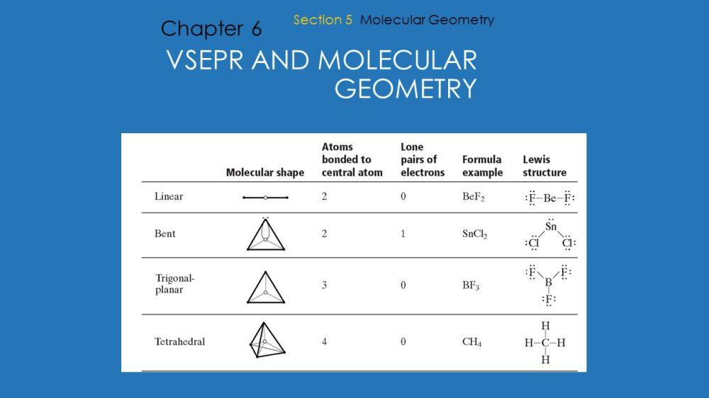 medium resolution of 7 vsepr and molecular geometry