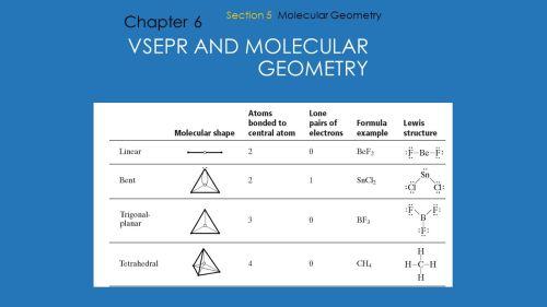 small resolution of 7 vsepr and molecular geometry