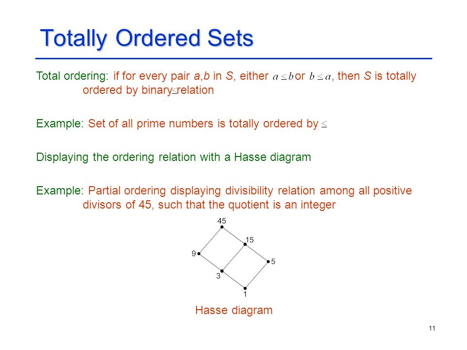 hasse diagram in discrete mathematics 4 light ballast wiring sets, relations, and lattices - ppt download