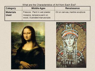 A Comparison of Medieval and Renaissance Art ppt video online download