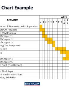 gantt chart example no activities week also research project mrp engineering and technology ppt video rh slideplayer