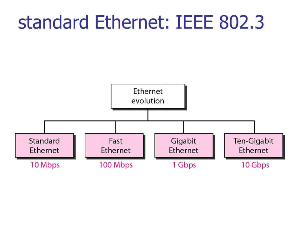 IEEE 802.3 STANDARD DOWNLOAD FREE