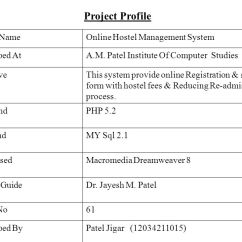 Hostel Management System Er Diagram 1966 Mustang Instrument Panel Wiring A Project Report On Ppt Video Online Download 2