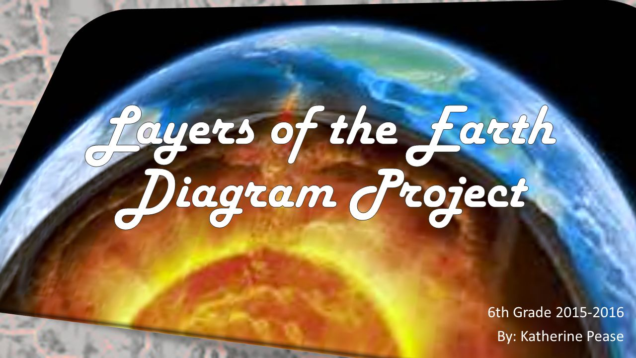 hight resolution of layers of the earth diagram project