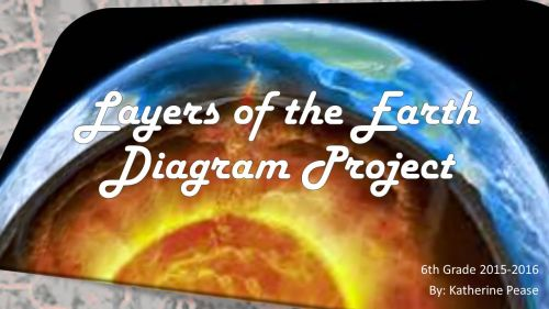 small resolution of layers of the earth diagram project