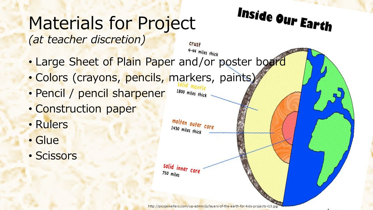 hight resolution of materials for project at teacher discretion