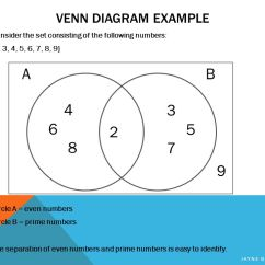 4 Variable Venn Diagram Yamaha Electric Guitar Wiring Sets Diagrams Probability Ppt Download A B Example