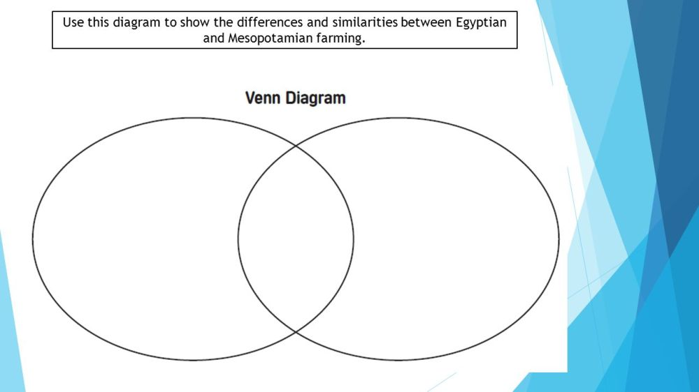 medium resolution of 8 use this diagram to show the differences and similarities between egyptian and mesopotamian farming