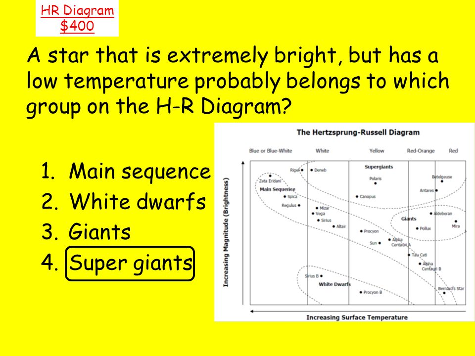 hr diagram worksheet middle school pioneer avic n1 cpn1899 wiring components of the universe test review ppt video online download 24