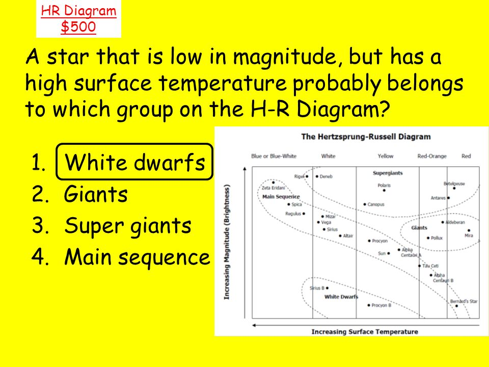 hr diagram worksheet middle school three phase induction motor wiring components of the universe test review ppt video online download 25