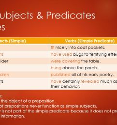 Subjects \u0026 Predicates. - ppt video online download [ 720 x 1280 Pixel ]