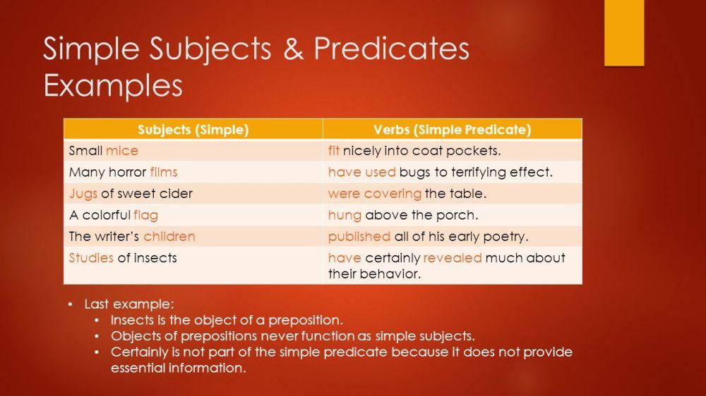 medium resolution of Subjects \u0026 Predicates. - ppt video online download