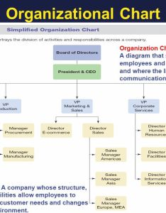 Organizational chart duties and responsibilities iso  quality management knowledge flow in the organization also research paper rh pqessaybareeteria