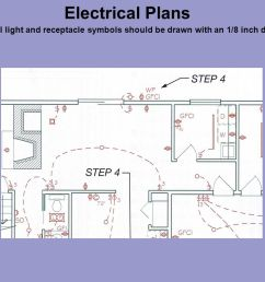 17 electrical plans electrical light and receptacle symbols should be drawn with an 1 8 inch diameter circle  [ 1058 x 794 Pixel ]