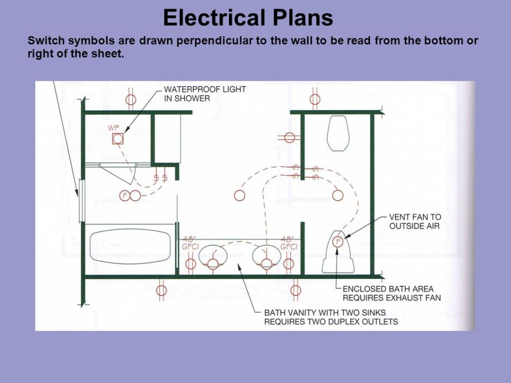 medium resolution of 18 electrical plans switch symbols are drawn perpendicular to the wall to be read from the