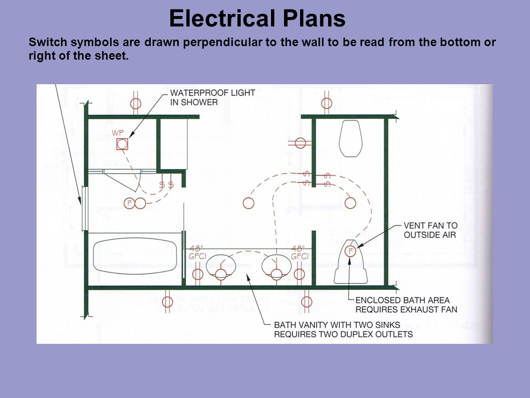 hight resolution of 18 electrical plans switch symbols are drawn perpendicular to the wall to be read from the