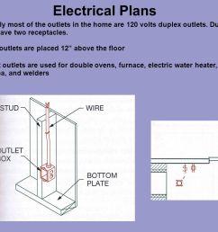 2 electrical  [ 1058 x 794 Pixel ]