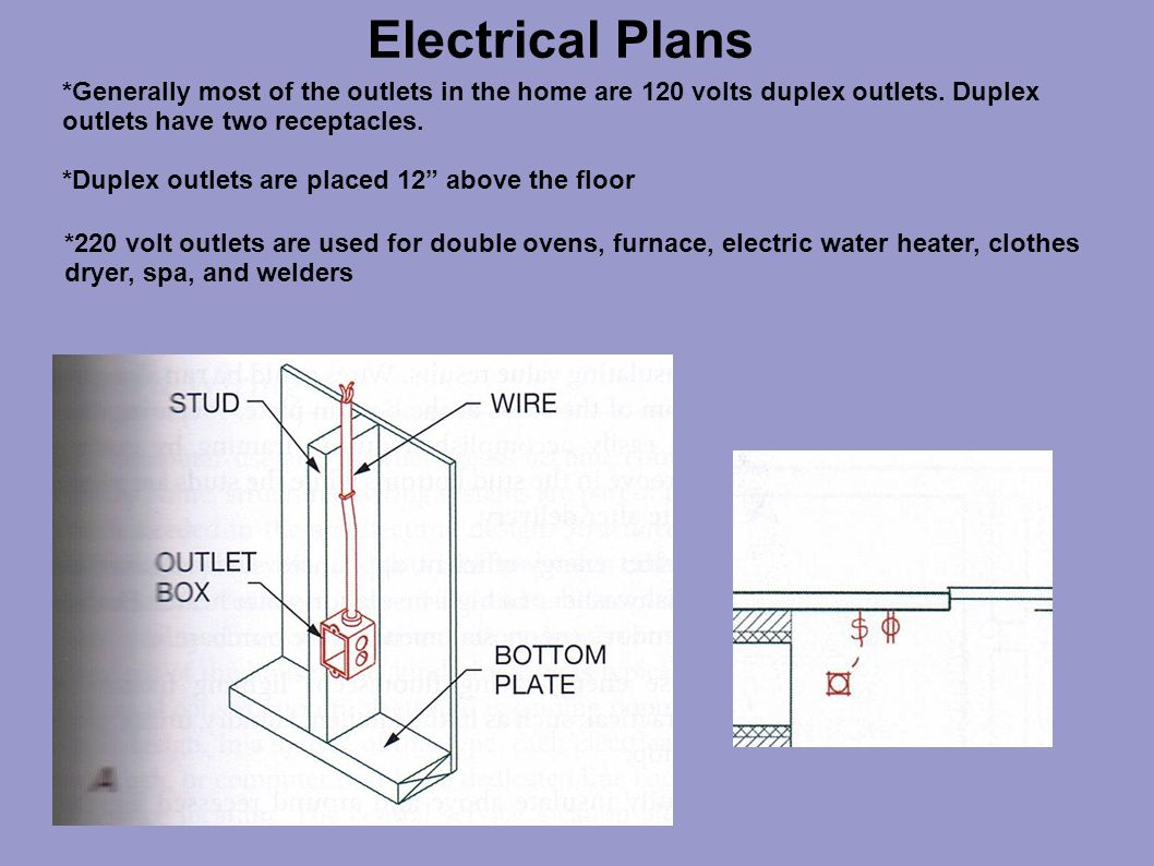 duplex receptacle diagram basic car electrical wiring diagrams plans ppt video online download generally most of the outlets in home are 120 volts