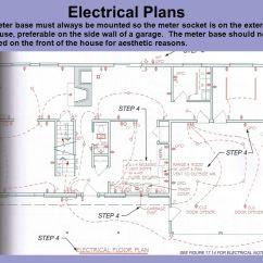 Home Electrical Wiring Diagrams 1981 Honda Cb750c Diagram Plan Ppt