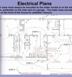 electrical plan online wiring diagram electrical floor plan ppt [ 1058 x 794 Pixel ]
