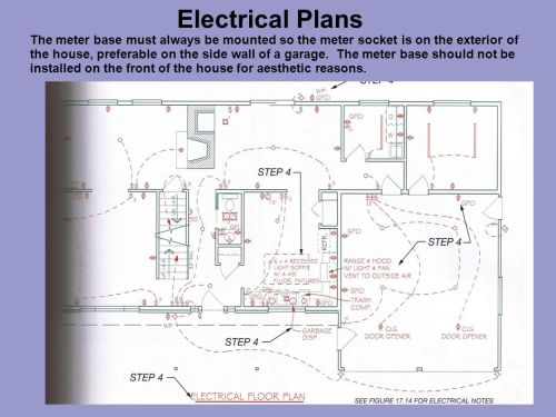 small resolution of electrical plan online wiring diagram electrical floor plan ppt