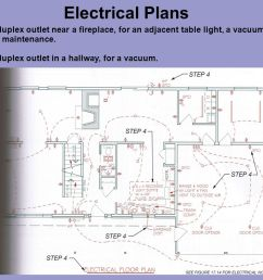 electrical plan table most exciting wiring diagram electrical plan table [ 1058 x 794 Pixel ]