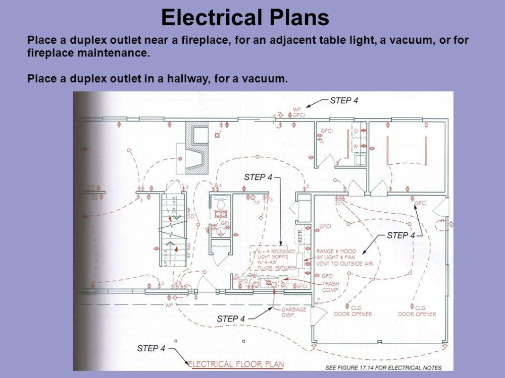 medium resolution of electrical plan table most exciting wiring diagram electrical plan table
