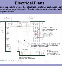 electrical plans [ 1058 x 794 Pixel ]
