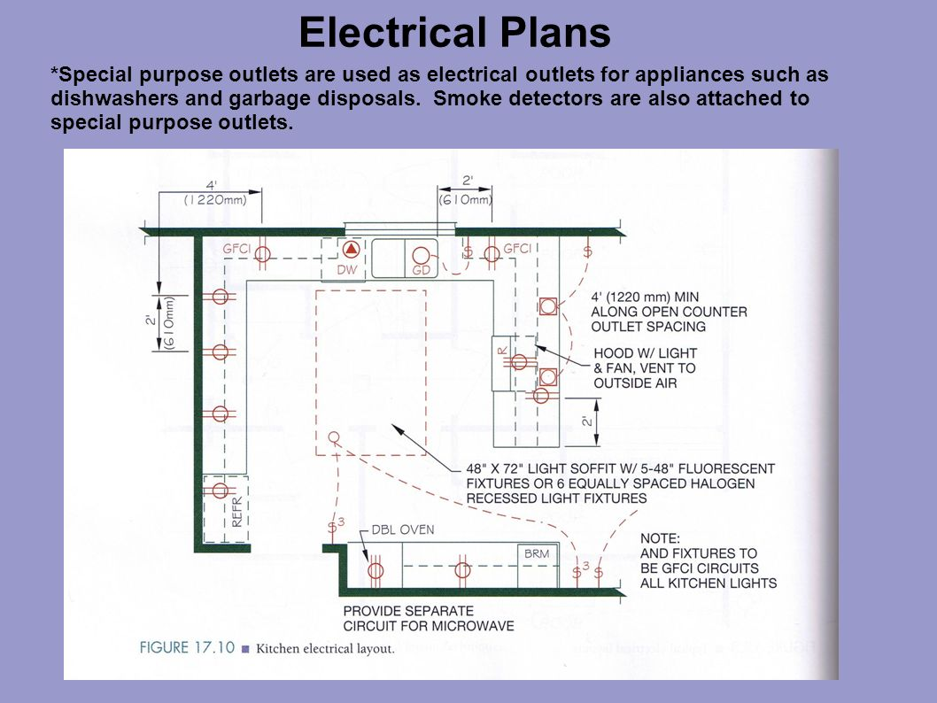 hight resolution of electrical plans