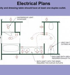6 electrical plans each vanity and dressing table should have at least one duplex outlet  [ 1058 x 794 Pixel ]
