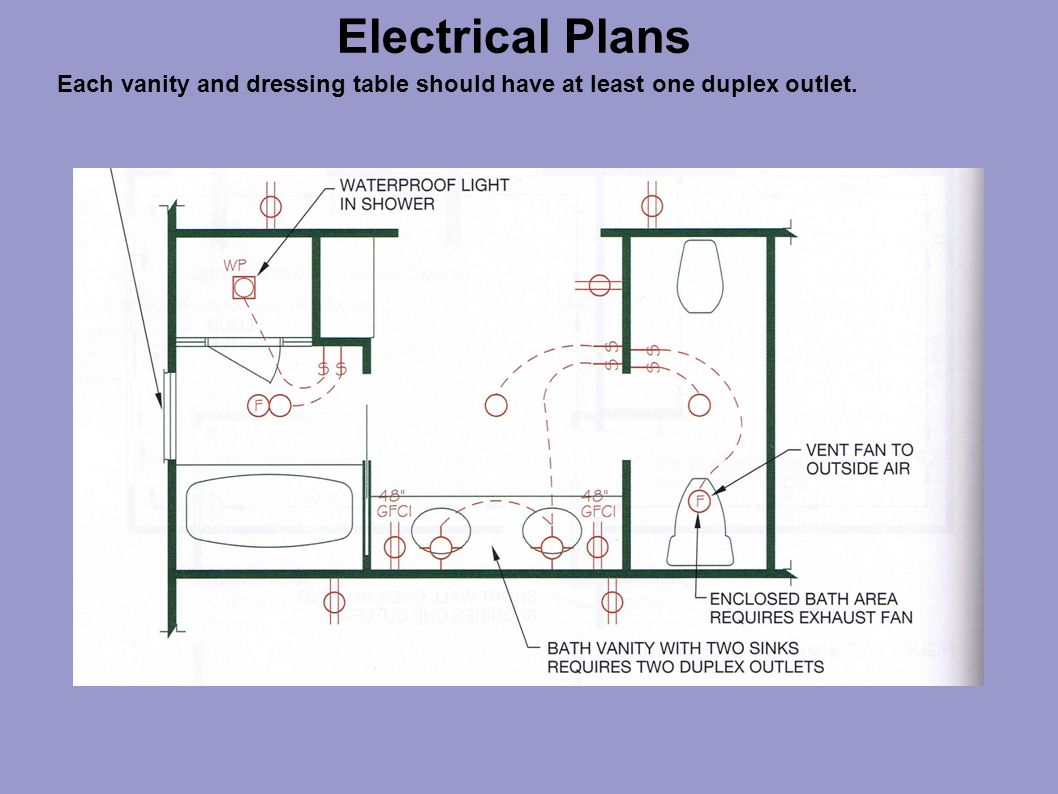 duplex receptacle diagram lft lab electrical plans ppt video online download 6 each vanity and dressing table should have at least one outlet