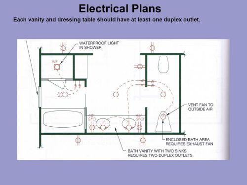 small resolution of 6 electrical plans each vanity and dressing table should have at least one duplex outlet