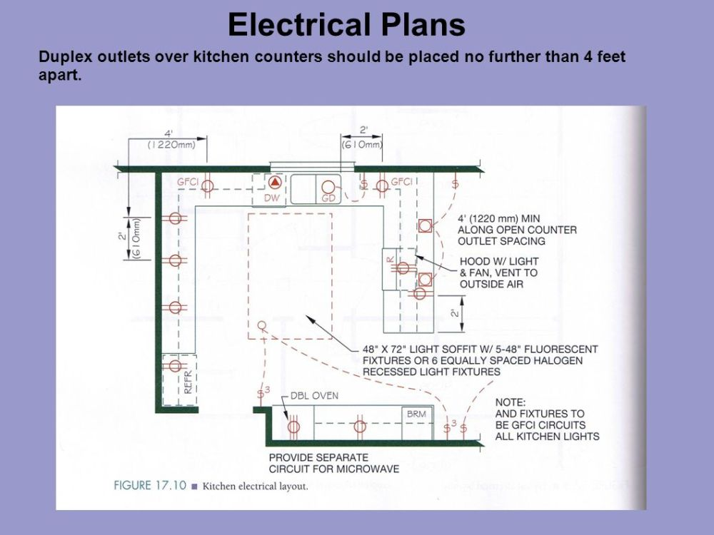 medium resolution of 7 electrical plans duplex outlets over kitchen counters should be placed no further than 4 feet apart
