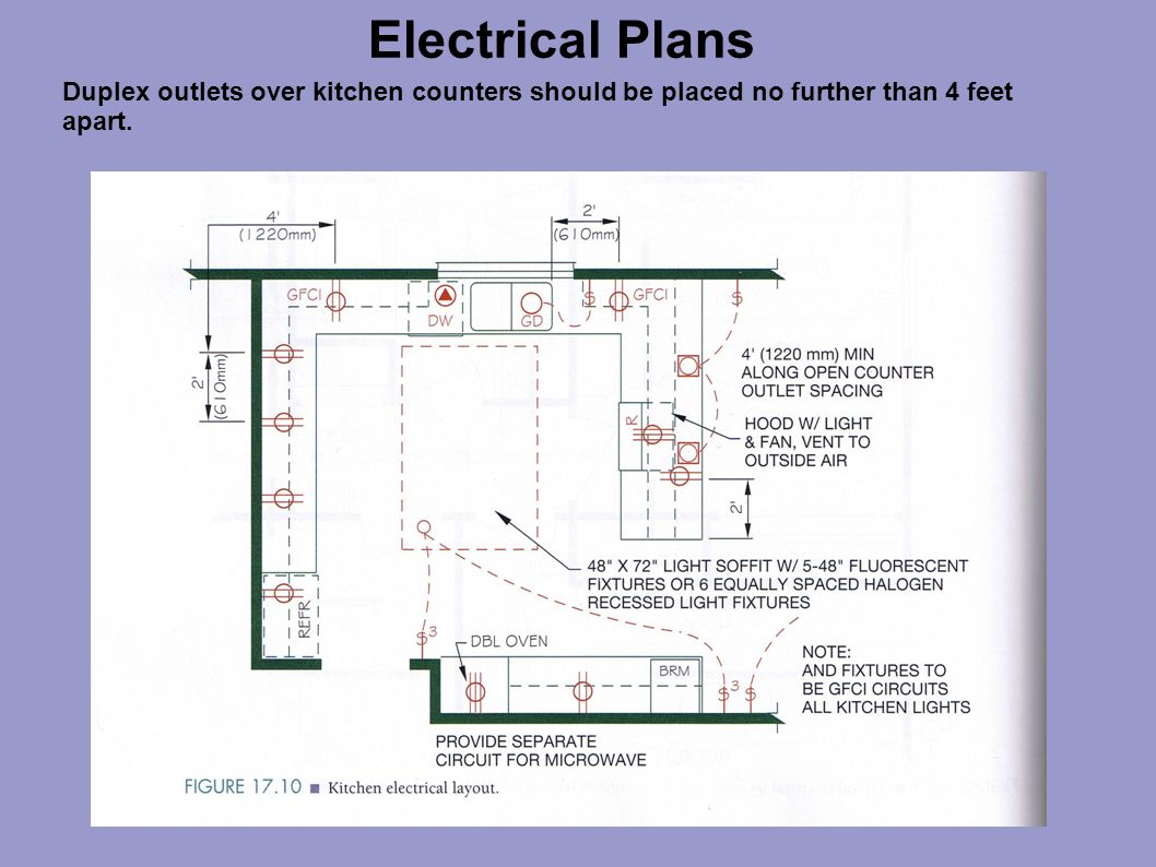 hight resolution of 7 electrical plans duplex outlets over kitchen counters should be placed no further than 4 feet apart