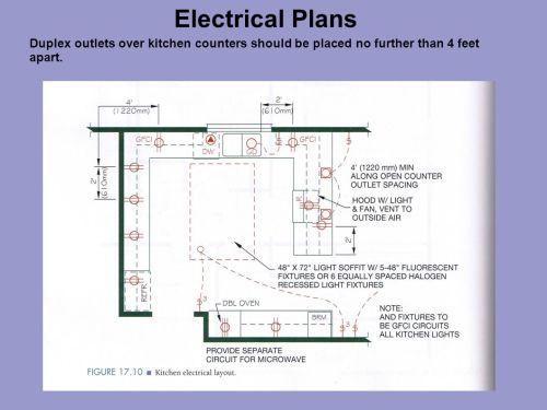 small resolution of 7 electrical plans duplex outlets over kitchen counters should be placed no further than 4 feet apart