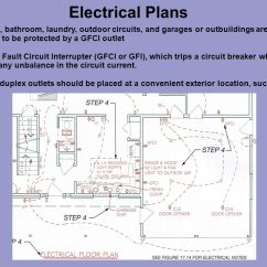 Duplex Receptacle Diagram P38 Obd Wiring Electrical Plans Ppt Video Online Download 8