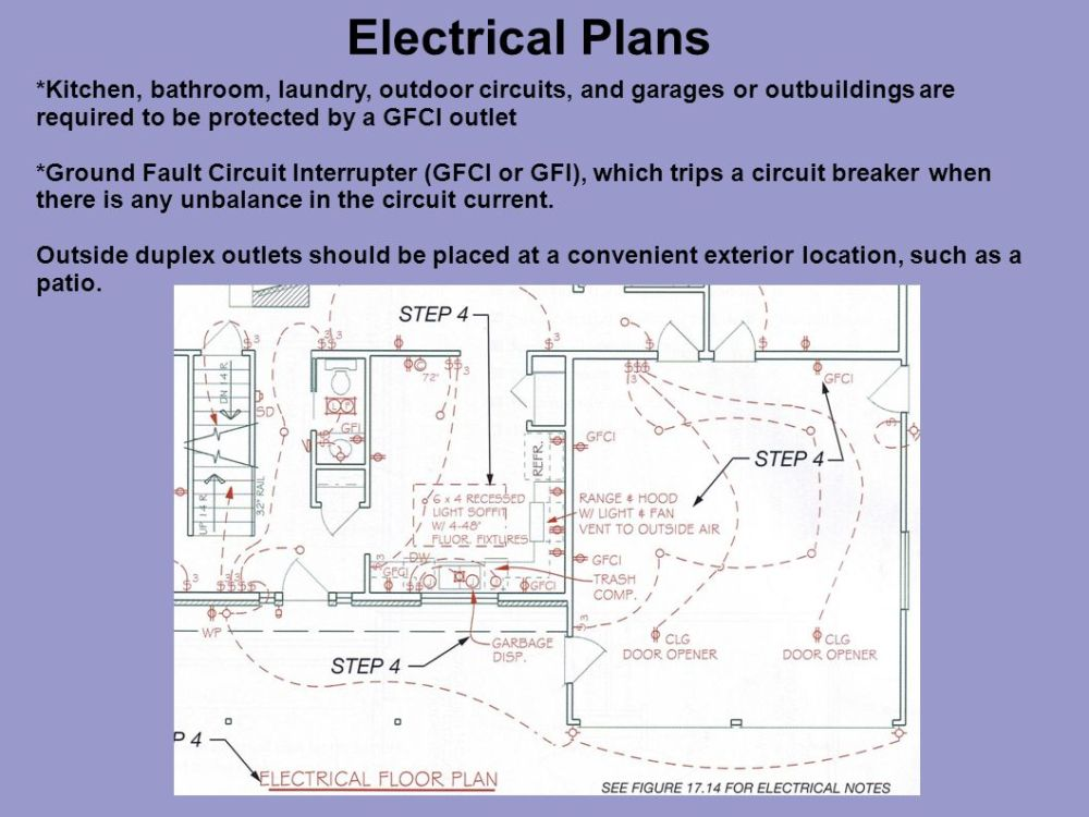 medium resolution of 8 electrical plans kitchen bathroom