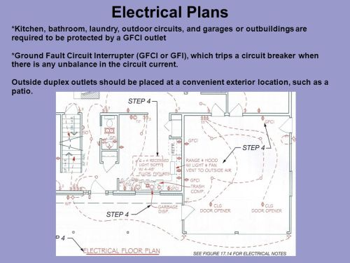 small resolution of 8 electrical plans kitchen bathroom