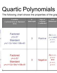 factored also polynomial functions day and ppt download rh slideplayer