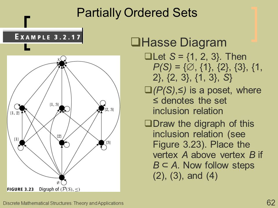 hasse diagram in discrete mathematics sun super tach wiring computational structures ppt download partially ordered sets