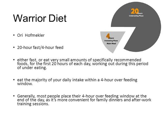 What is the warrior diet warrior diet basics and mistakes siim land warrior diet basics malvernweather Gallery
