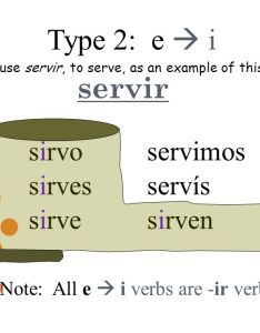 type also the present tense of stem changing verbs ppt video online download rh slideplayer