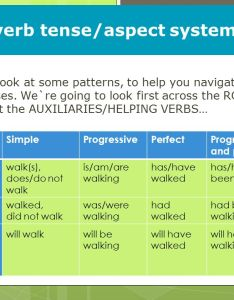 Form verb tense aspect system also what is that naming tenses ppt video online download rh slideplayer