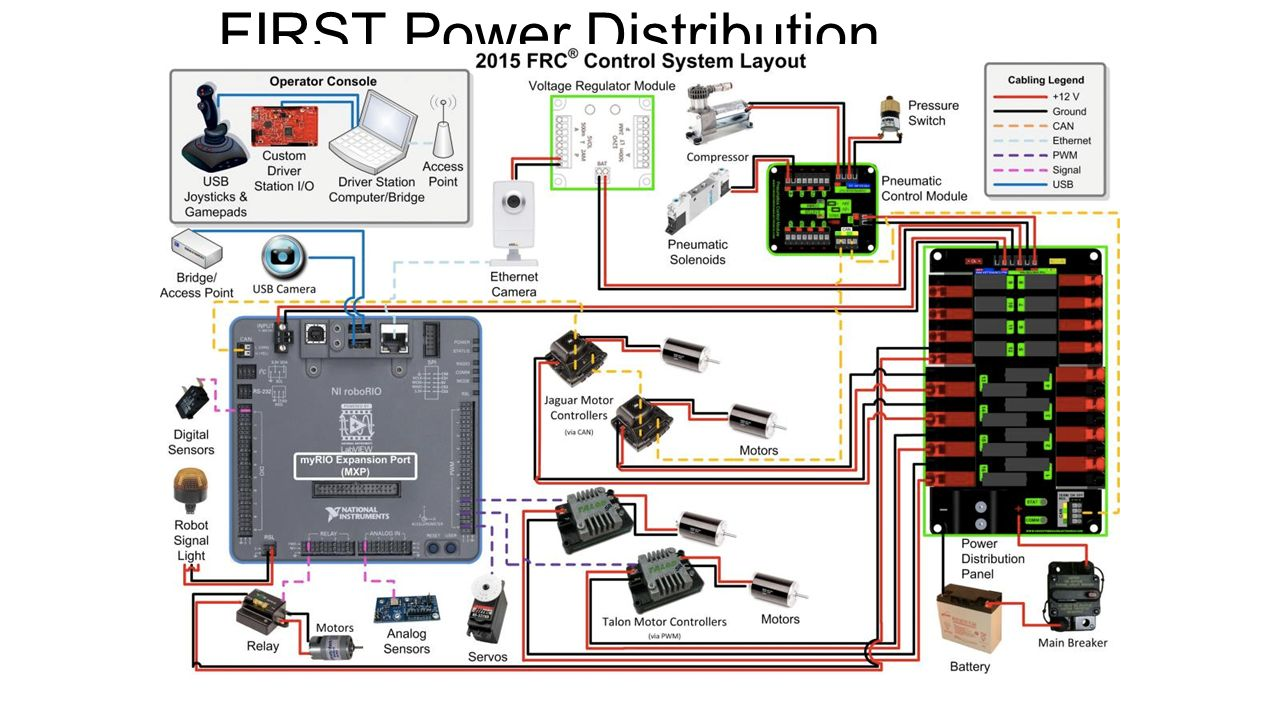 hight resolution of frc wiring diagram wiring diagram frc wiring diagram