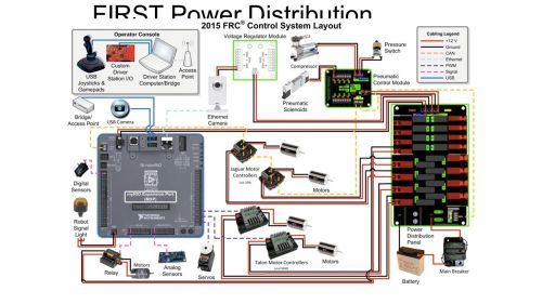 small resolution of frc wiring diagram wiring diagram frc wiring diagram