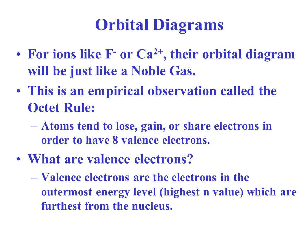 hight resolution of electron orbital diagrams ppt video online download orbital diagram for calcium ion orbital diagram for ca2