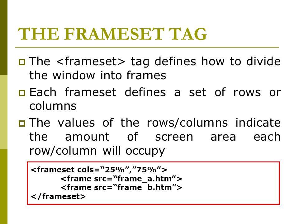 Nested Frameset Tag In Html | Frameviewjdi.org