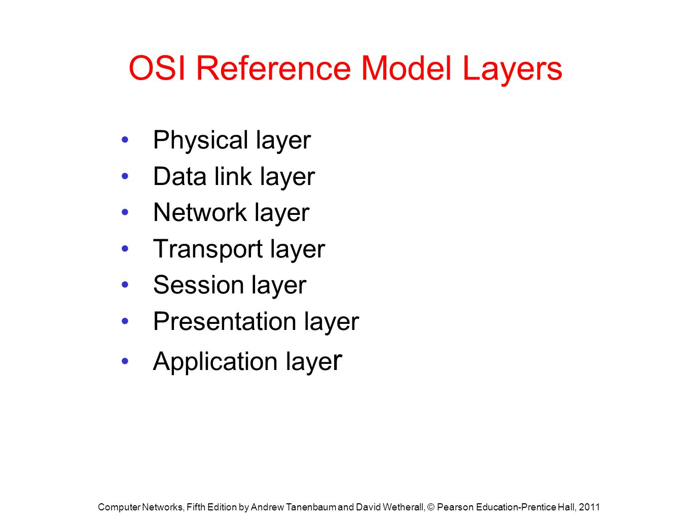 hight resolution of osi reference model layers