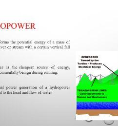 hydropower [ 1280 x 720 Pixel ]