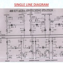 Single Line Diagram Of Power Distribution Volvo V70 Wiring 2006 Substation Layout And Accessories - Ppt Video Online Download